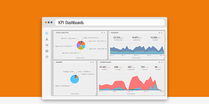kpi dashboards