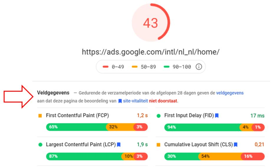 analyse google web vitals